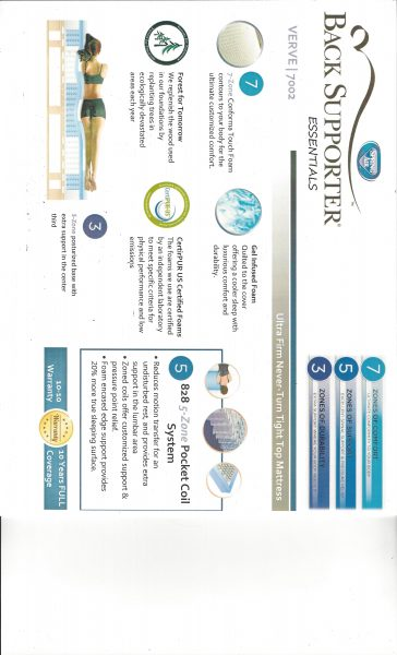 Spring Air Verve Mattress spec sheet 001